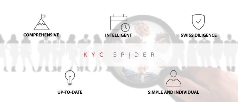 KYC.ch_EIN VEREINHEITLICHTES DIGITALES KYC-ÖKOSYSTEM